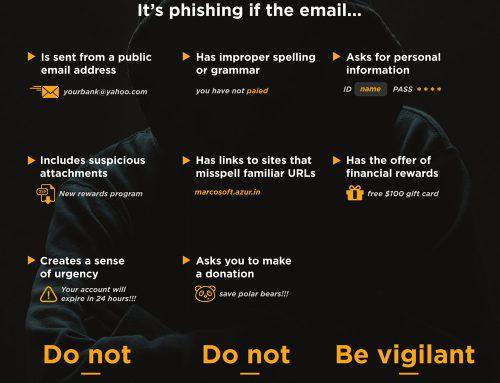 Beware of Phishing – Mainstay Computing